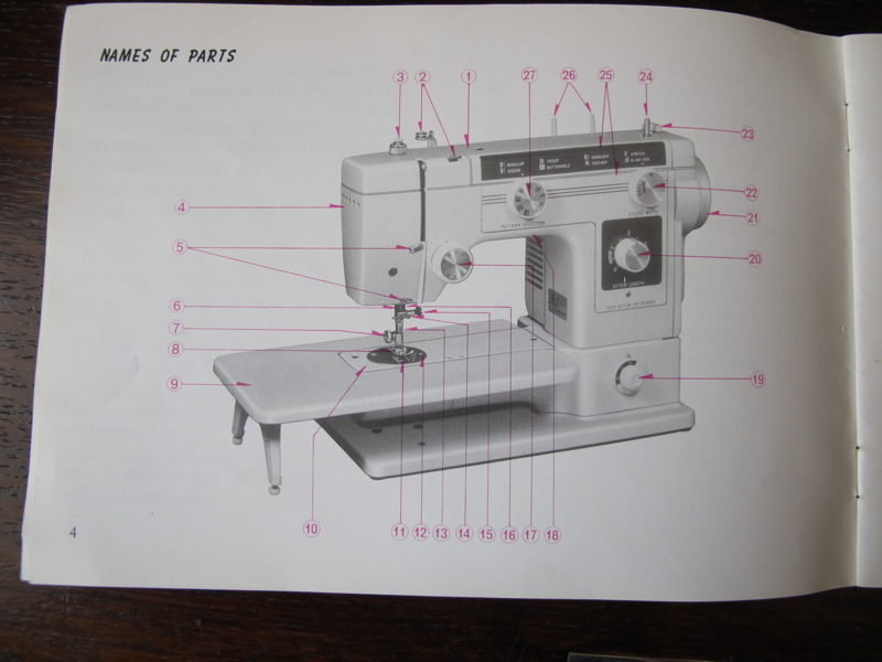 New Home 40 Sewing Machine Manual Free 40 Annabel Vita Gorgeous New Home Sewing Machine Threading Instructions
